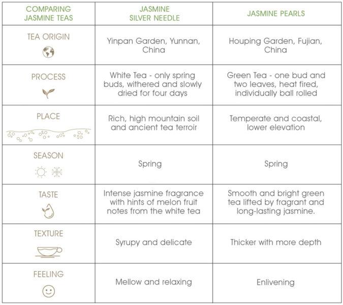 Jasmine-Comparison-Chart-4