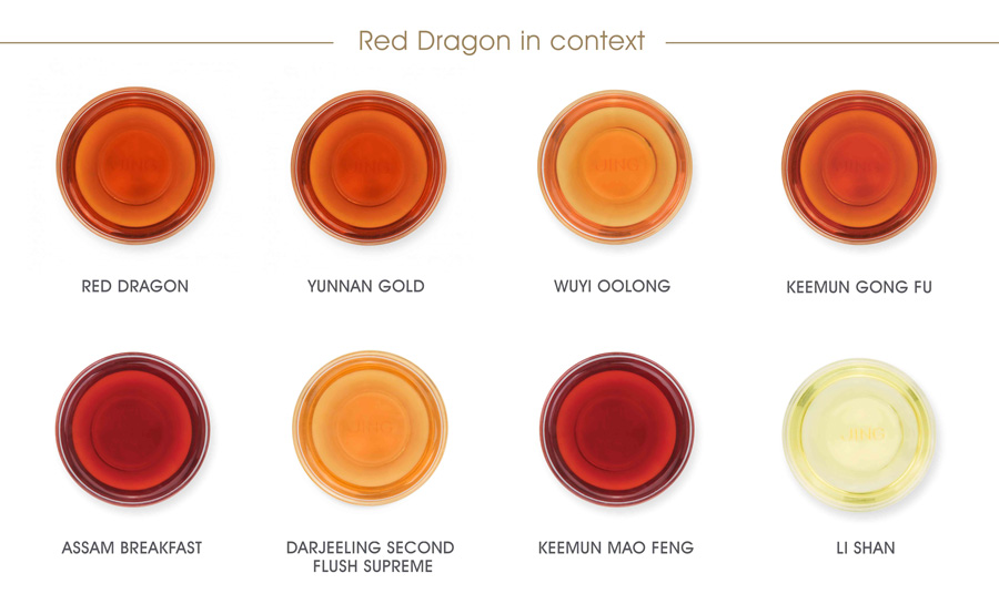 Red-Dragon-in-context